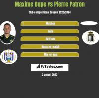 Maxime Dupe vs Pierre Patron h2h player stats