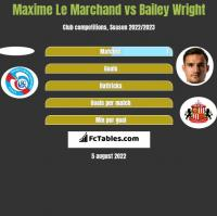 Maxime Le Marchand vs Bailey Wright h2h player stats
