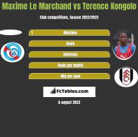 Maxime Le Marchand vs Terence Kongolo h2h player stats