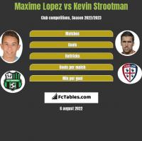 Maxime Lopez vs Kevin Strootman h2h player stats