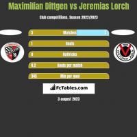 Maximilian Dittgen vs Jeremias Lorch h2h player stats