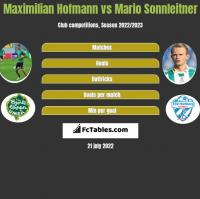 Maximilian Hofmann vs Mario Sonnleitner h2h player stats