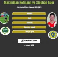 Maximilian Hofmann vs Stephan Auer h2h player stats