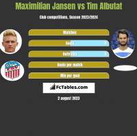 Maximilian Jansen vs Tim Albutat h2h player stats