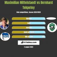 Maximilian Mittelstaedt vs Bernhard Tekpetey h2h player stats