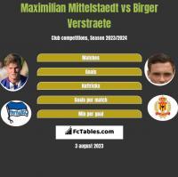 Maximilian Mittelstaedt vs Birger Verstraete h2h player stats