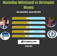 Maximilian Mittelstaedt vs Christopher Nkunku h2h player stats
