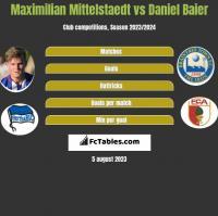 Maximilian Mittelstaedt vs Daniel Baier h2h player stats