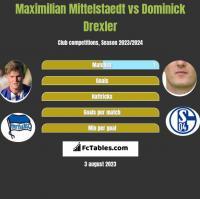 Maximilian Mittelstaedt vs Dominick Drexler h2h player stats