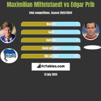 Maximilian Mittelstaedt vs Edgar Prib h2h player stats