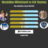Maximilian Mittelstaedt vs Erik Thommy h2h player stats