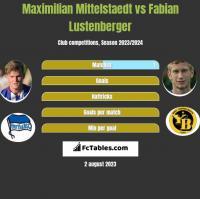 Maximilian Mittelstaedt vs Fabian Lustenberger h2h player stats