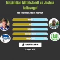 Maximilian Mittelstaedt vs Joshua Guilavogui h2h player stats