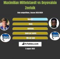 Maximilian Mittelstaedt vs Deyovaisio Zeefuik h2h player stats