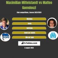 Maximilian Mittelstaedt vs Matteo Guendouzi h2h player stats