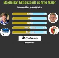 Maximilian Mittelstaedt vs Arne Maier h2h player stats