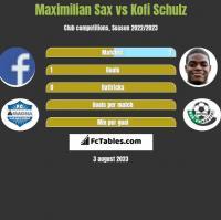 Maximilian Sax vs Kofi Schulz h2h player stats
