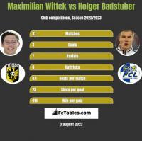 Maximilian Wittek vs Holger Badstuber h2h player stats