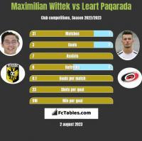 Maximilian Wittek vs Leart Paqarada h2h player stats