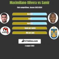 Maximiliano Olivera vs Samir h2h player stats