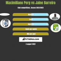 Maximiliano Perg vs Jaine Barreiro h2h player stats