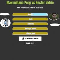 Maximiliano Perg vs Nestor Vidrio h2h player stats