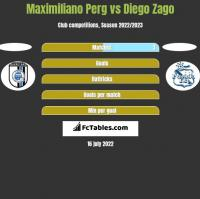Maximiliano Perg vs Diego Zago h2h player stats