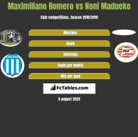 Maximiliano Romero vs Noni Madueke h2h player stats