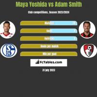 Maya Yoshida vs Adam Smith h2h player stats