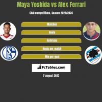 Maya Yoshida vs Alex Ferrari h2h player stats