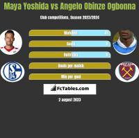 Maya Yoshida vs Angelo Obinze Ogbonna h2h player stats