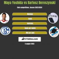 Maya Yoshida vs Bartosz Bereszynski h2h player stats