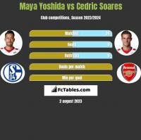 Maya Yoshida vs Cedric Soares h2h player stats