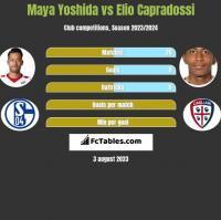 Maya Yoshida vs Elio Capradossi h2h player stats