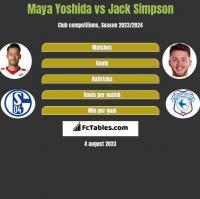 Maya Yoshida vs Jack Simpson h2h player stats