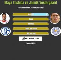 Maya Yoshida vs Jannik Vestergaard h2h player stats