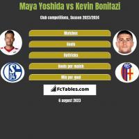 Maya Yoshida vs Kevin Bonifazi h2h player stats