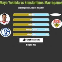 Maya Yoshida vs Konstantinos Mavropanos h2h player stats