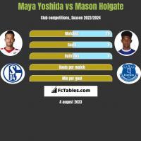 Maya Yoshida vs Mason Holgate h2h player stats