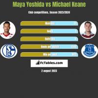 Maya Yoshida vs Michael Keane h2h player stats