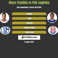 Maya Yoshida vs Phil Jagielka h2h player stats
