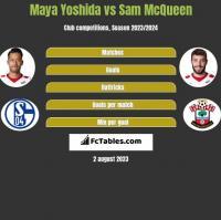 Maya Yoshida vs Sam McQueen h2h player stats