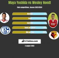Maya Yoshida vs Wesley Hoedt h2h player stats