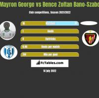 Mayron George vs Bence Zoltan Bano-Szabo h2h player stats