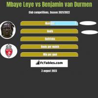 Mbaye Leye vs Benjamin van Durmen h2h player stats