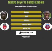 Mbaye Leye vs Carlos Embalo h2h player stats