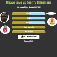 Mbaye Leye vs Geoffry Hairemans h2h player stats