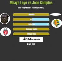 Mbaye Leye vs Joan Campins h2h player stats