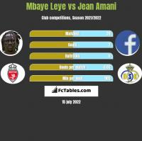 Mbaye Leye vs Jean Amani h2h player stats