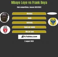 Mbaye Leye vs Frank Boya h2h player stats